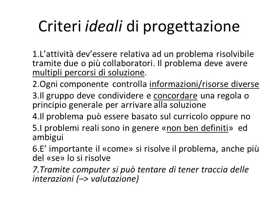 Criteri ideali di progettazione 1.L'attività dev'essere relativa ad un problema risolvibile tramite due o più collaboratori. Il problema deve avere mu