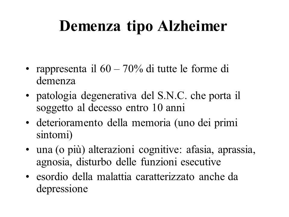 Demenza tipo Alzheimer rappresenta il 60 – 70% di tutte le forme di demenza patologia degenerativa del S.N.C. che porta il soggetto al decesso entro 1