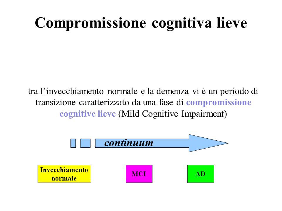 tra l'invecchiamento normale e la demenza vi è un periodo di transizione caratterizzato da una fase di compromissione cognitive lieve (Mild Cognitive