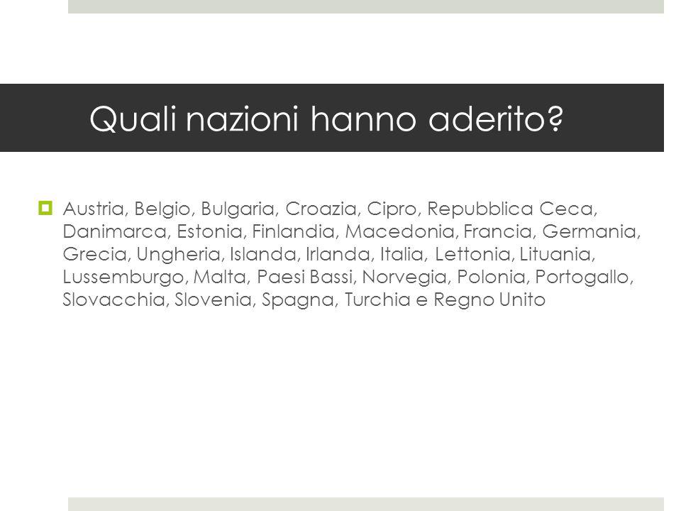 Sicilia chiama…Lombardia risponde!!.