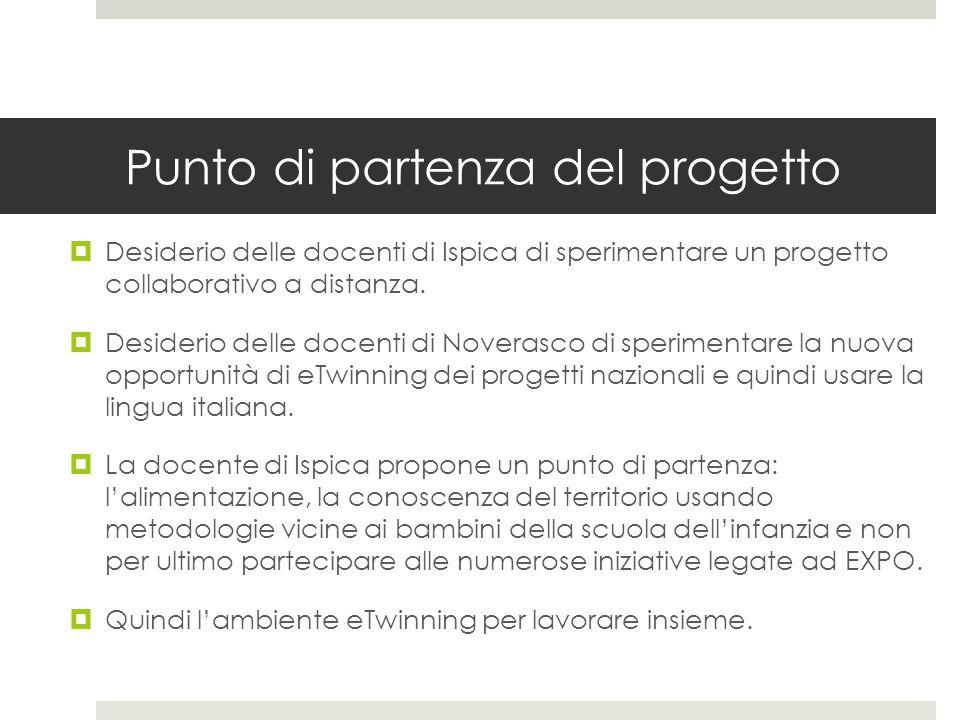 Punto di partenza del progetto  Desiderio delle docenti di Ispica di sperimentare un progetto collaborativo a distanza.