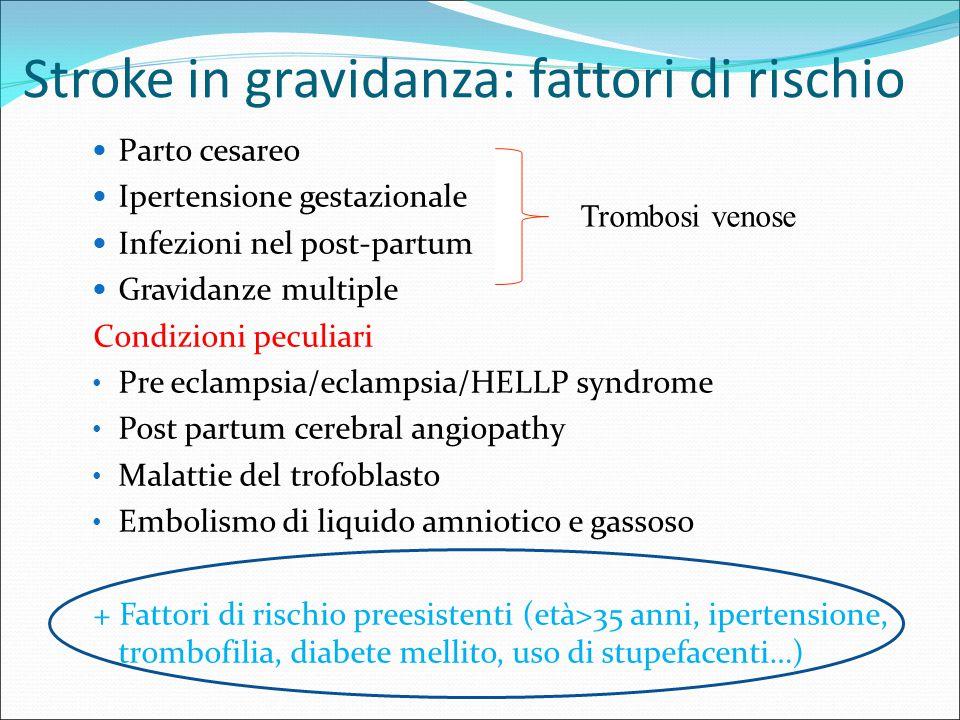 Stroke in gravidanza: fattori di rischio Parto cesareo Ipertensione gestazionale Infezioni nel post-partum Gravidanze multiple Condizioni peculiari Pr