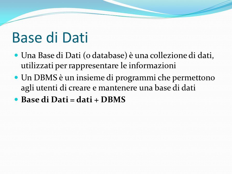 Tipi di dati Ogni DBMS presenta tipi di dati diversi I dati che tratteremo sono: Stringhe alfanumeriche Numeri Valori booleani Date