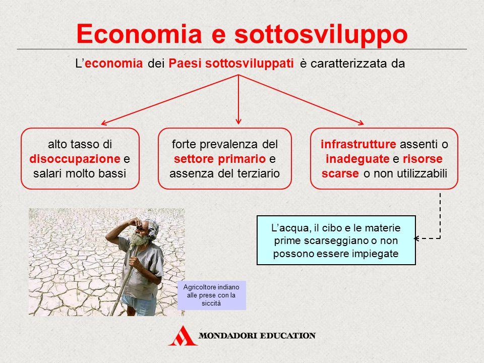 Economia e sottosviluppo alto tasso di disoccupazione e salari molto bassi L'acqua, il cibo e le materie prime scarseggiano o non possono essere impie