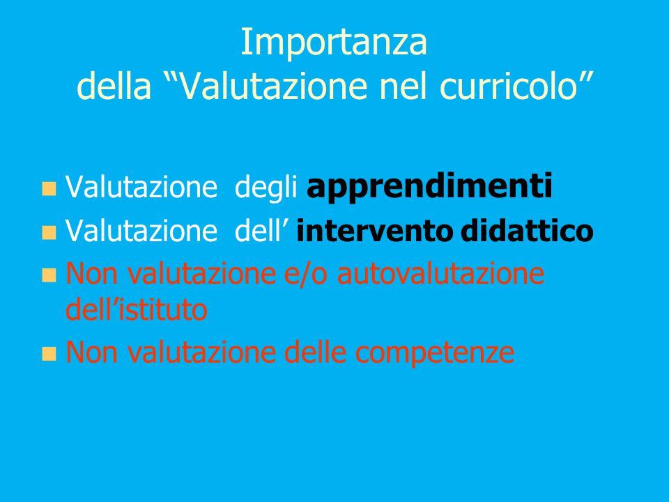Importanza della Valutazione nel curricolo Valutazione degli apprendimenti Valutazione dell' intervento didattico Non valutazione e/o autovalutazione dell'istituto Non valutazione delle competenze