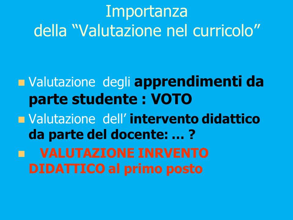Importanza della Valutazione nel curricolo Valutazione degli apprendimenti da parte studente : VOTO Valutazione dell' intervento didattico da parte del docente: … .