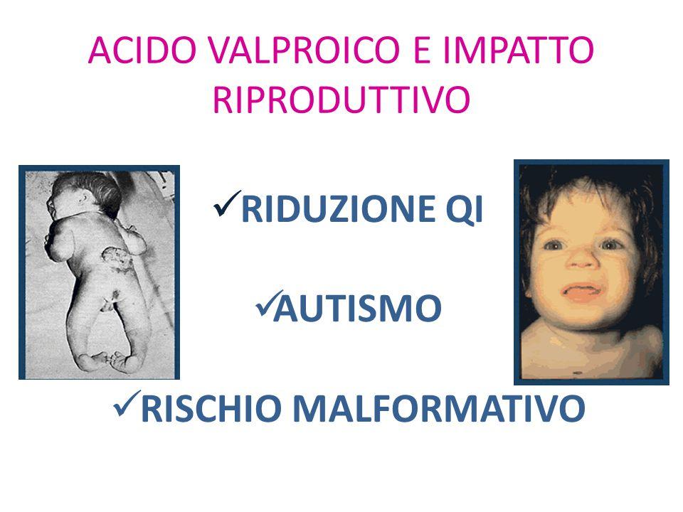 ACIDO VALPROICO E IMPATTO RIPRODUTTIVO RIDUZIONE QI AUTISMO RISCHIO MALFORMATIVO