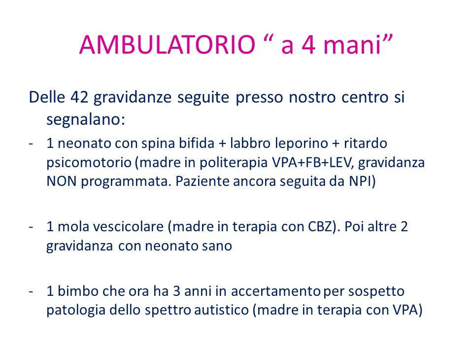 AMBULATORIO a 4 mani Delle 42 gravidanze seguite presso nostro centro si segnalano: -1 neonato con spina bifida + labbro leporino + ritardo psicomotorio (madre in politerapia VPA+FB+LEV, gravidanza NON programmata.