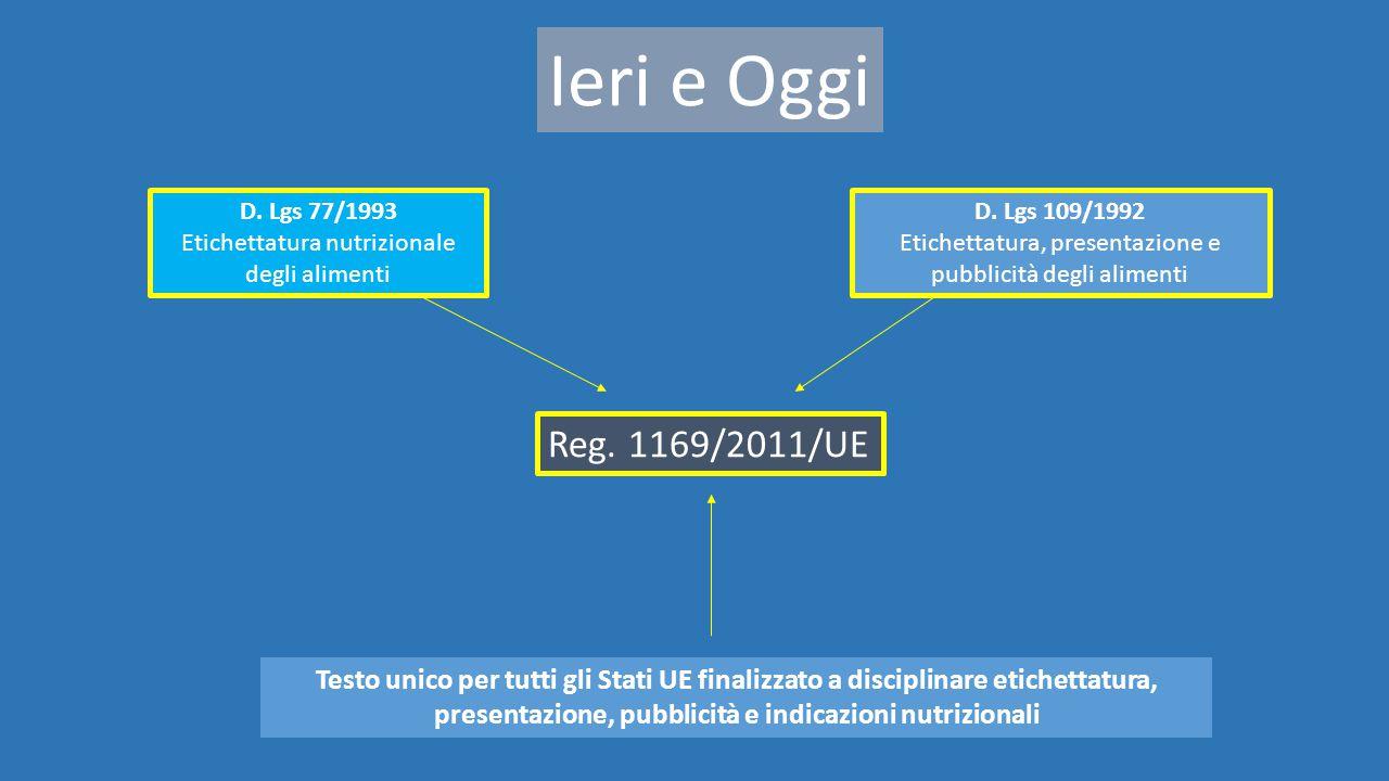 Testo unico per tutti gli Stati UE finalizzato a disciplinare etichettatura, presentazione, pubblicità e indicazioni nutrizionali Ieri e Oggi D. Lgs 7