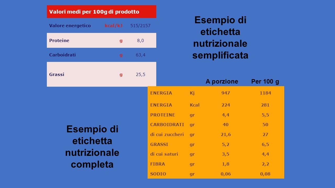 Valori medi per 100g di prodotto Valore energeticokcal/kJ515/2157 Proteineg8,0 Carboidratig63,4 Grassig25,5 Esempio di etichetta nutrizionale semplifi