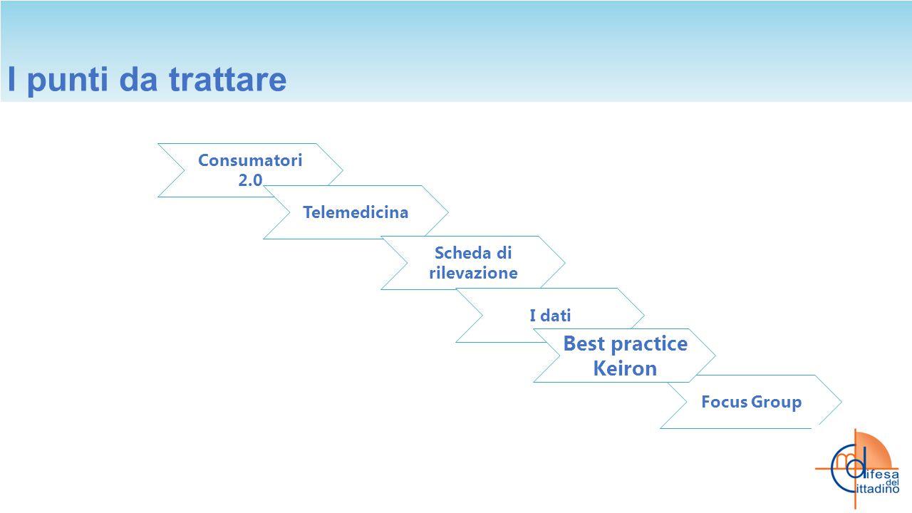 I punti da trattare Consumatori 2.0 Telemedicina Scheda di rilevazione I dati Focus Group Best practice Keiron