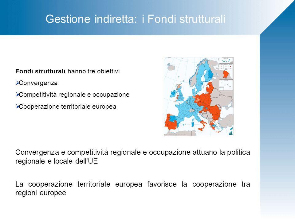 Gestione indiretta: i Fondi strutturali Fondi strutturali hanno tre obiettivi  Convergenza  Competitività regionale e occupazione  Cooperazione territoriale europea Convergenza e competitività regionale e occupazione attuano la politica regionale e locale dell'UE La cooperazione territoriale europea favorisce la cooperazione tra regioni europee