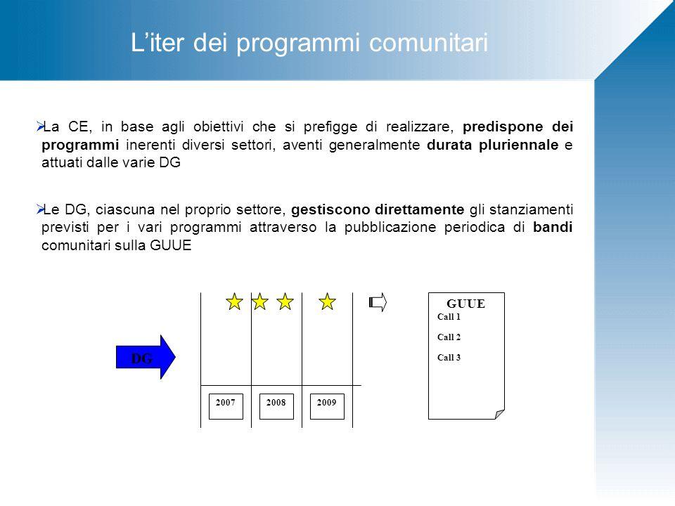 L'iter dei programmi comunitari  La CE, in base agli obiettivi che si prefigge di realizzare, predispone dei programmi inerenti diversi settori, aventi generalmente durata pluriennale e attuati dalle varie DG  Le DG, ciascuna nel proprio settore, gestiscono direttamente gli stanziamenti previsti per i vari programmi attraverso la pubblicazione periodica di bandi comunitari sulla GUUE DG GUUE Call 1 Call 2 Call 3 200720082009
