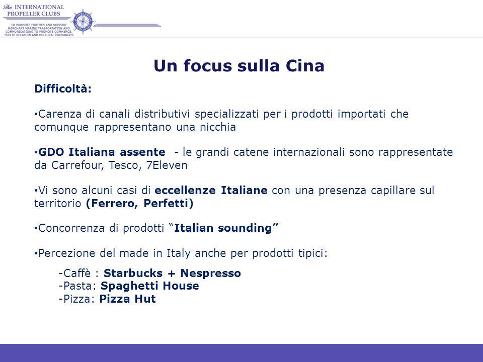 Un focus sulla Cina Difficoltà: Carenza di canali distributivi specializzati per i prodotti importati che comunque rappresentano una nicchia GDO Italiana assente - le grandi catene internazionali sono rappresentate da Carrefour, Tesco, 7Eleven Vi sono alcuni casi di eccellenze Italiane con una presenza capillare sul territorio (Ferrero, Perfetti) Concorrenza di prodotti Italian sounding Percezione del made in Italy anche per prodotti tipici: -Caffè : Starbucks + Nespresso -Pasta: Spaghetti House -Pizza: Pizza Hut