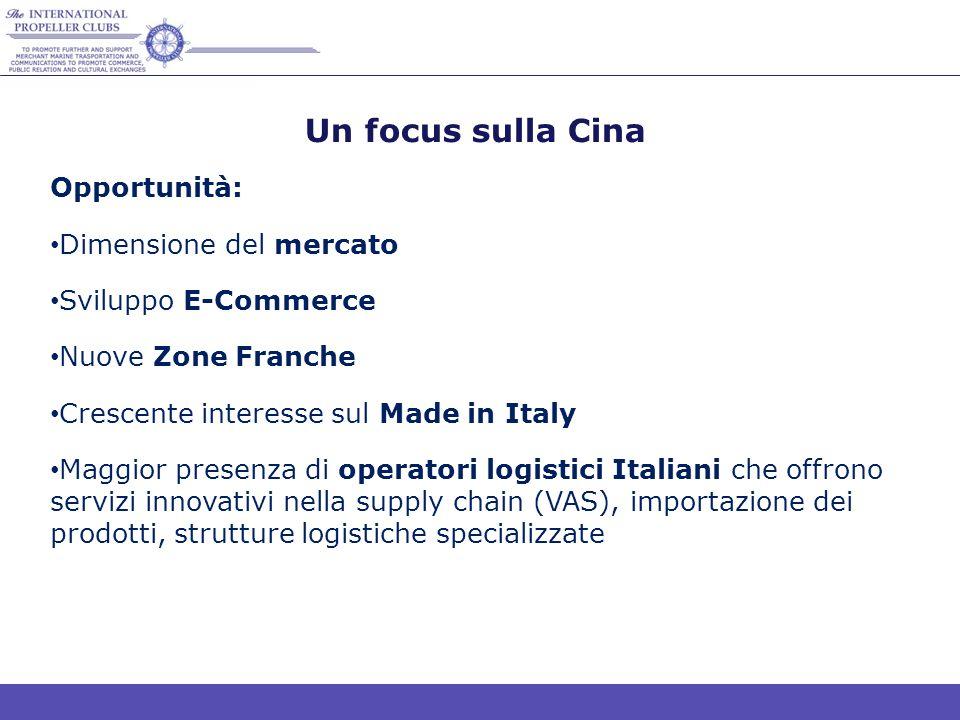 Un focus sulla Cina Opportunità: Dimensione del mercato Sviluppo E-Commerce Nuove Zone Franche Crescente interesse sul Made in Italy Maggior presenza di operatori logistici Italiani che offrono servizi innovativi nella supply chain (VAS), importazione dei prodotti, strutture logistiche specializzate