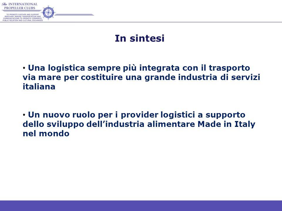 In sintesi Una logistica sempre più integrata con il trasporto via mare per costituire una grande industria di servizi italiana Un nuovo ruolo per i provider logistici a supporto dello sviluppo dell'industria alimentare Made in Italy nel mondo