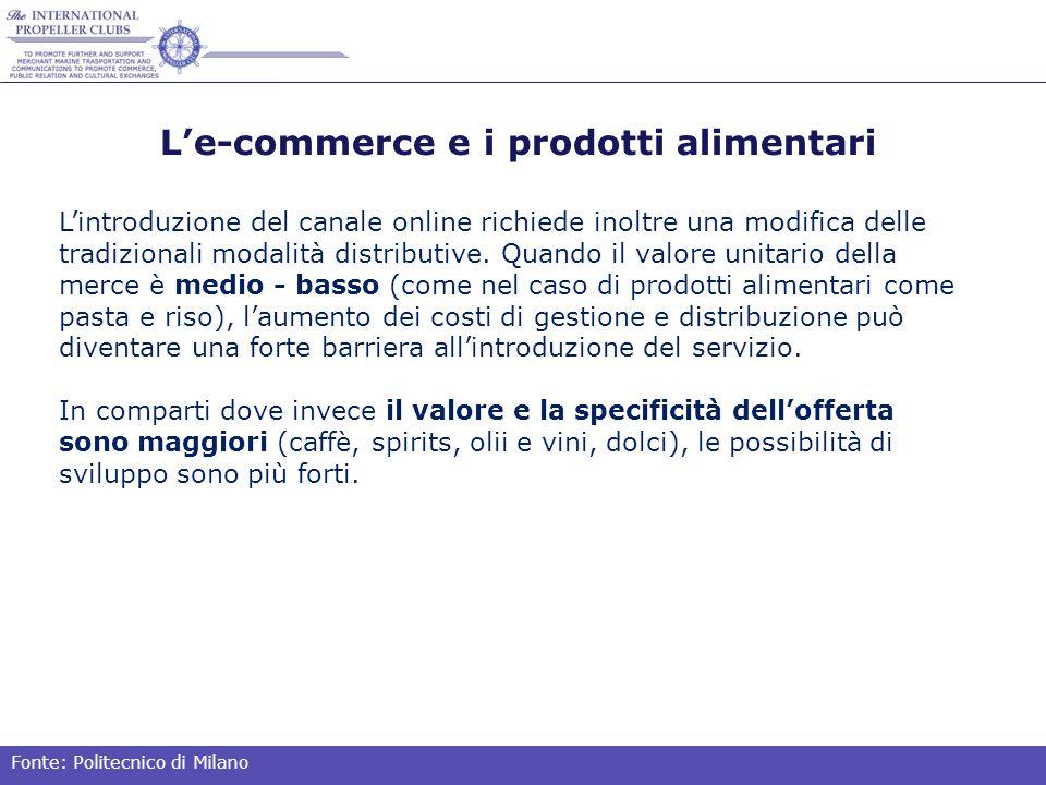 L'e-commerce e i prodotti alimentari L'introduzione del canale online richiede inoltre una modifica delle tradizionali modalità distributive.