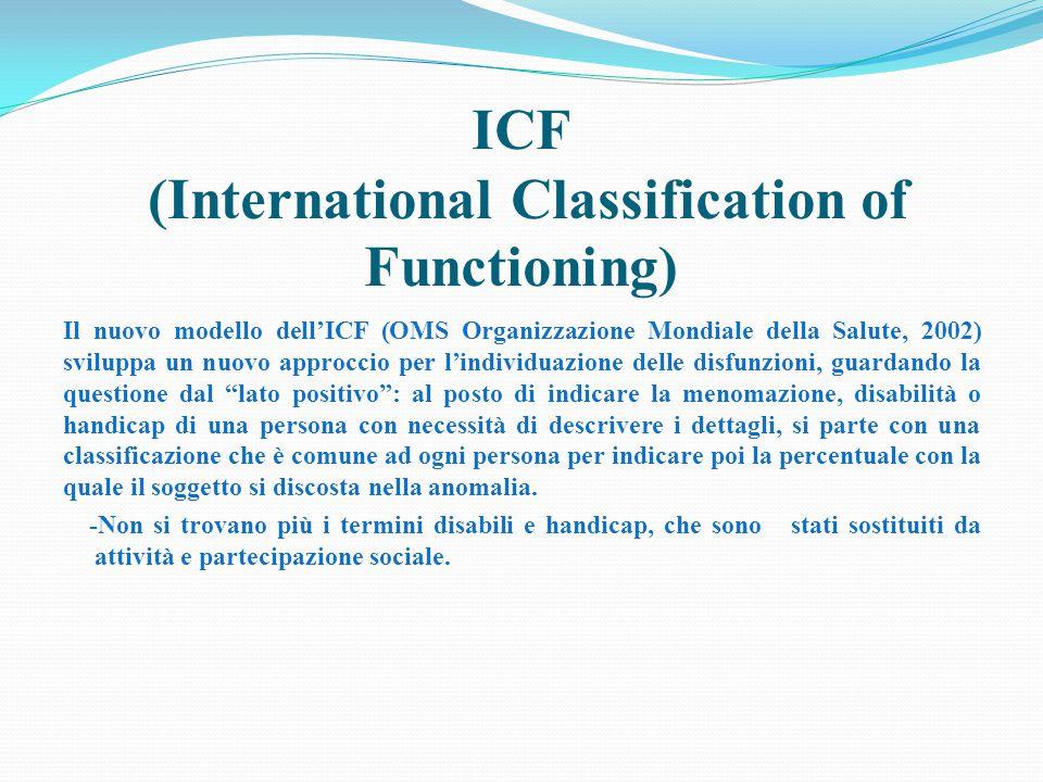 ICF (International Classification of Functioning) Il nuovo modello dell'ICF (OMS Organizzazione Mondiale della Salute, 2002) sviluppa un nuovo approccio per l'individuazione delle disfunzioni, guardando la questione dal lato positivo : al posto di indicare la menomazione, disabilità o handicap di una persona con necessità di descrivere i dettagli, si parte con una classificazione che è comune ad ogni persona per indicare poi la percentuale con la quale il soggetto si discosta nella anomalia.
