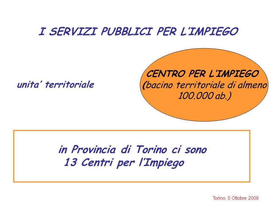 Torino, 5 Ottobre 2009 I SERVIZI PUBBLICI PER L'IMPIEGO CENTRO PER L'IMPIEGO (bacino territoriale di almeno 100.000 ab.) unita' territoriale in Provincia di Torino ci sono 13 Centri per l'Impiego