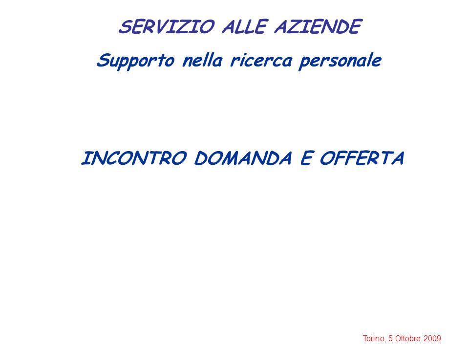 Torino, 5 Ottobre 2009 SERVIZIO ALLE AZIENDE Supporto nella ricerca personale INCONTRO DOMANDA E OFFERTA