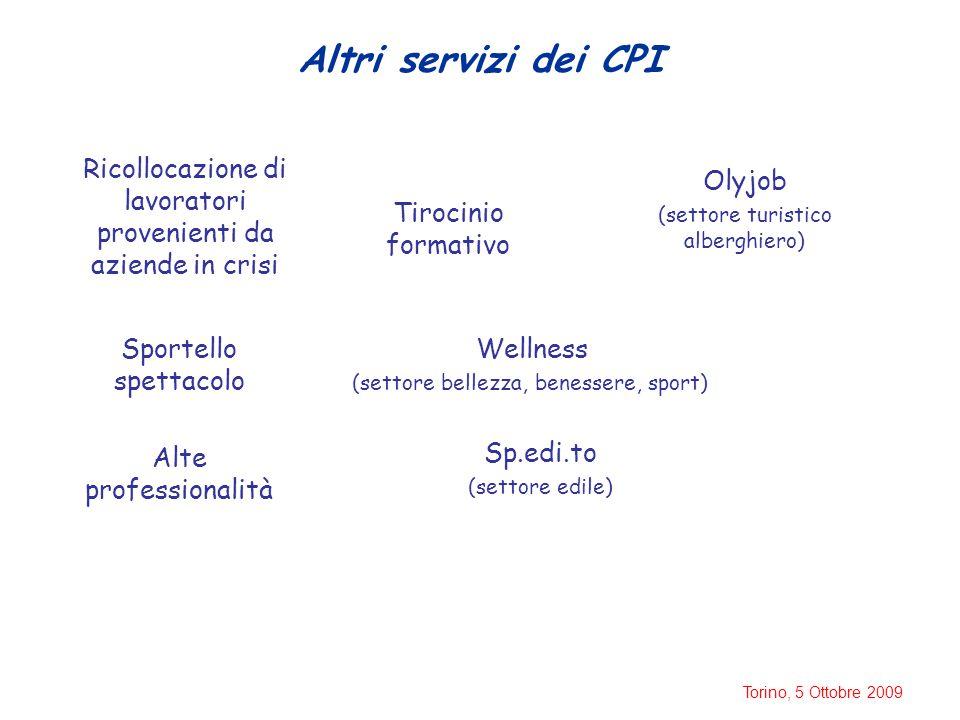 Torino, 5 Ottobre 2009 Altri servizi dei CPI Tirocinio formativo Ricollocazione di lavoratori provenienti da aziende in crisi Sp.edi.to (settore edile