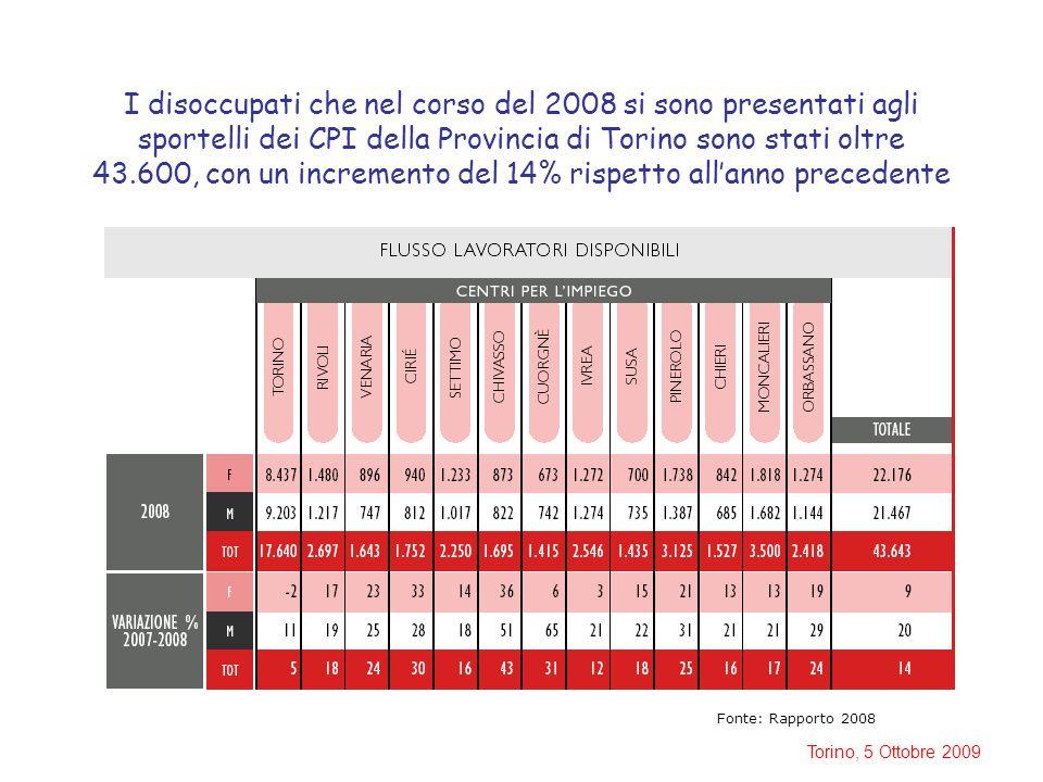 Torino, 5 Ottobre 2009 Fonte: Rapporto 2008 I disoccupati che nel corso del 2008 si sono presentati agli sportelli dei CPI della Provincia di Torino sono stati oltre 43.600, con un incremento del 14% rispetto all'anno precedente