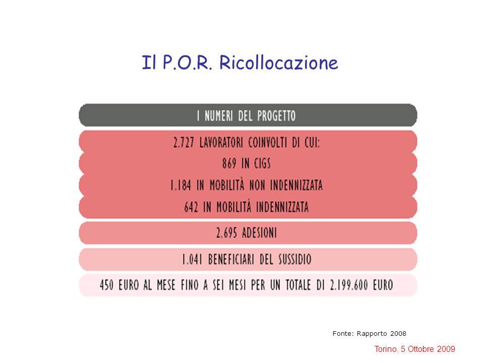 Torino, 5 Ottobre 2009 Il P.O.R. Ricollocazione Fonte: Rapporto 2008