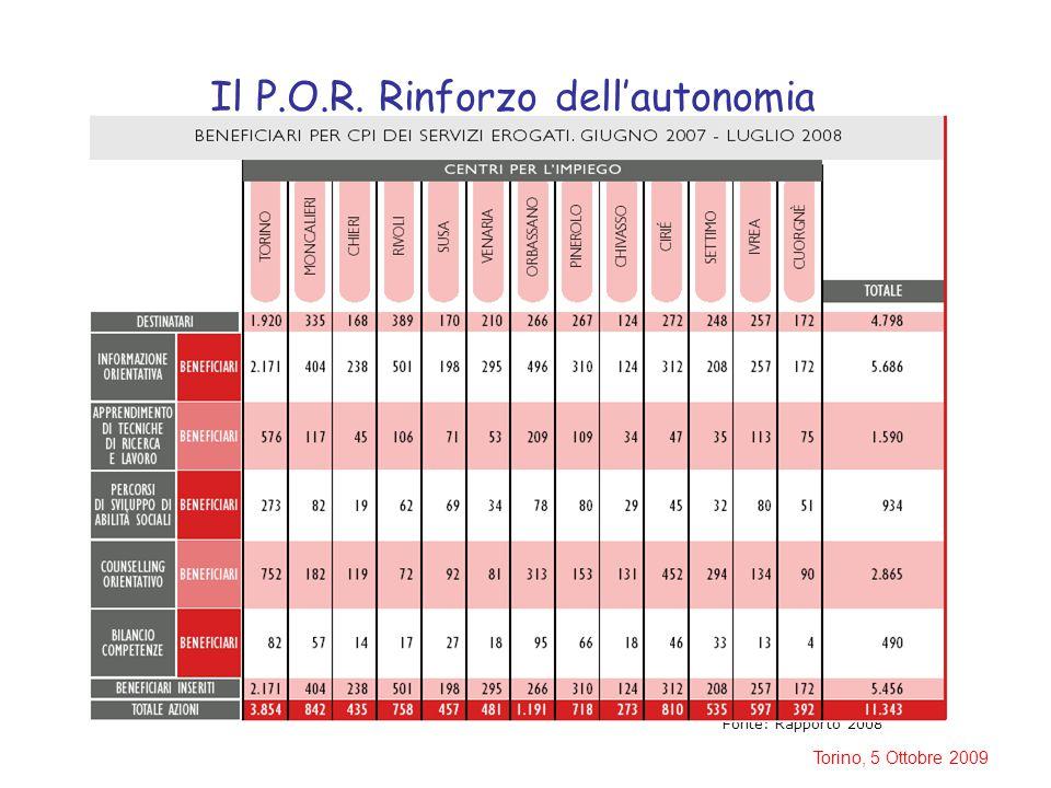 Torino, 5 Ottobre 2009 Il P.O.R. Rinforzo dell'autonomia Fonte: Rapporto 2008