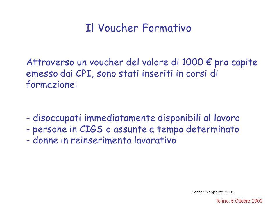 Torino, 5 Ottobre 2009 Il Voucher Formativo Fonte: Rapporto 2008 Attraverso un voucher del valore di 1000 € pro capite emesso dai CPI, sono stati inse