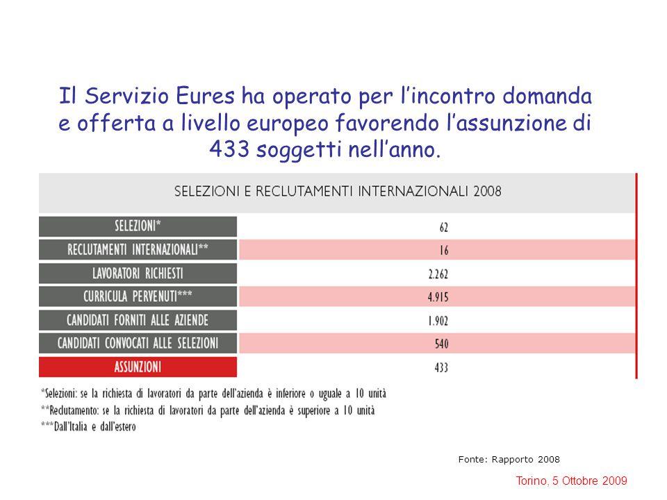 Torino, 5 Ottobre 2009 Il Servizio Eures ha operato per l'incontro domanda e offerta a livello europeo favorendo l'assunzione di 433 soggetti nell'anno.