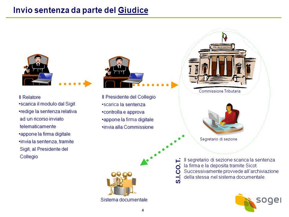 5 Focus sull'avanzamento della Sperimentazione  Dal mese di febbraio i commercialisti aderenti al progetto e gli uffici dell'Agenzia delle Entrate di Roma hanno inviato tramite Sigit diversi ricorsi e appelli.