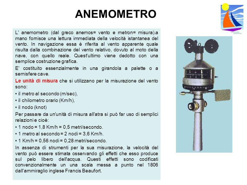 ANEMOMETRO L' anemometro (dal greco anemos= vento e metron= misura).a mano fornisce una lettura immediata della velocità istantanea del vento. In navi