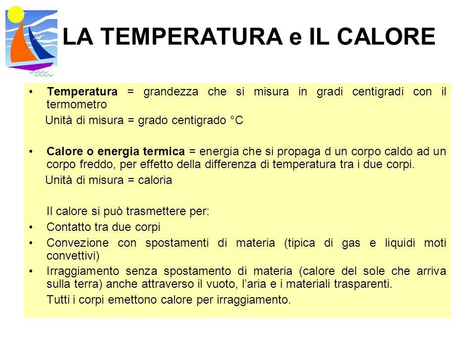 LA TEMPERATURA e IL CALORE Temperatura = grandezza che si misura in gradi centigradi con il termometro Unità di misura = grado centigrado °C Calore o