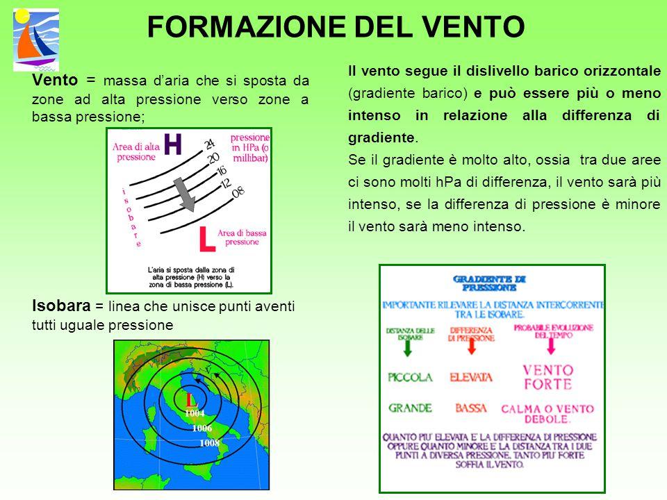 FORMAZIONE DEL VENTO Isobara = linea che unisce punti aventi tutti uguale pressione Vento = massa d'aria che si sposta da zone ad alta pressione verso