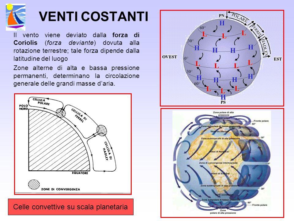 Celle convettive su scala planetaria VENTI COSTANTI Il vento viene deviato dalla forza di Coriolis (forza deviante) dovuta alla rotazione terrestre; t