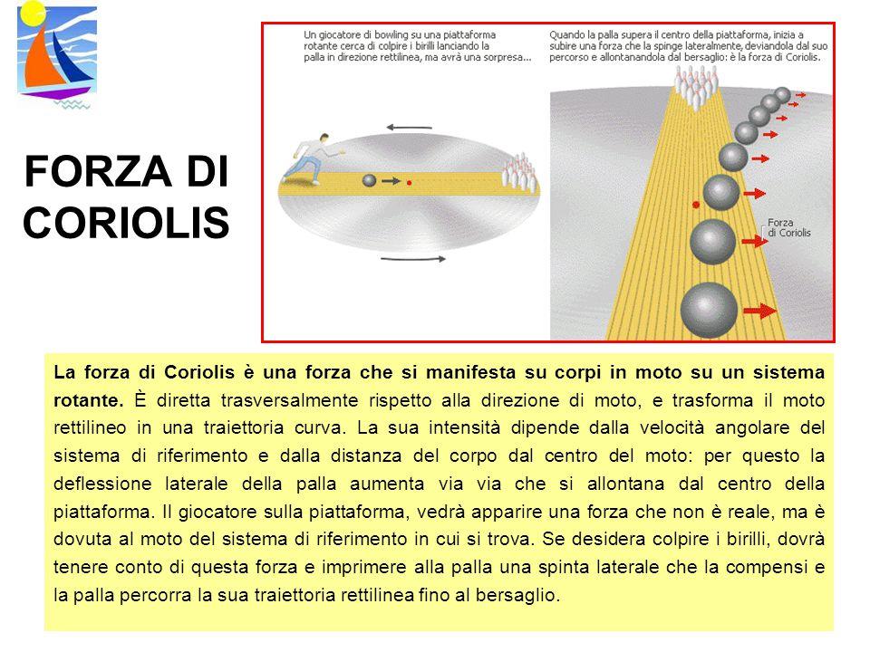 FORZA DI CORIOLIS La forza di Coriolis è una forza che si manifesta su corpi in moto su un sistema rotante. È diretta trasversalmente rispetto alla di