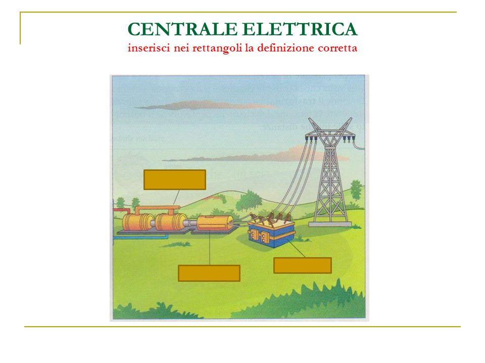 CENTRALE ELETTRICA inserisci nei rettangoli la definizione corretta