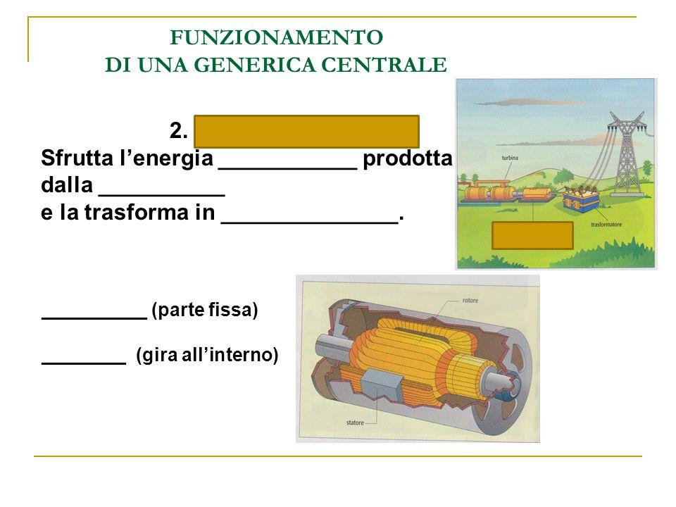 FUNZIONAMENTO DI UNA GENERICA CENTRALE 2. ALTERNATORE Sfrutta l'energia ___________ prodotta dalla __________ e la trasforma in ______________. ______