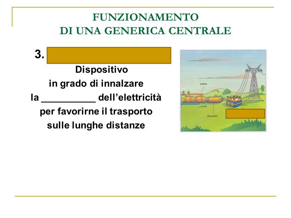 FUNZIONAMENTO DI UNA GENERICA CENTRALE 3. TRASFORMATORE Dispositivo in grado di innalzare la __________ dell'elettricità per favorirne il trasporto su