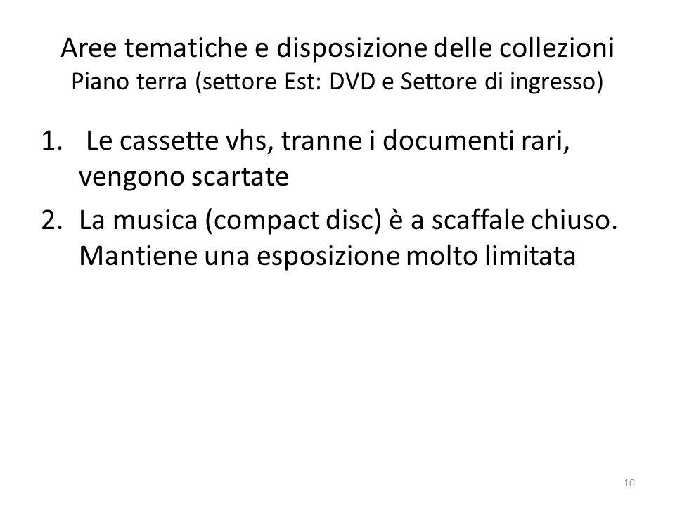 Aree tematiche e disposizione delle collezioni Piano terra (settore Est: DVD e Settore di ingresso) 1. Le cassette vhs, tranne i documenti rari, vengo