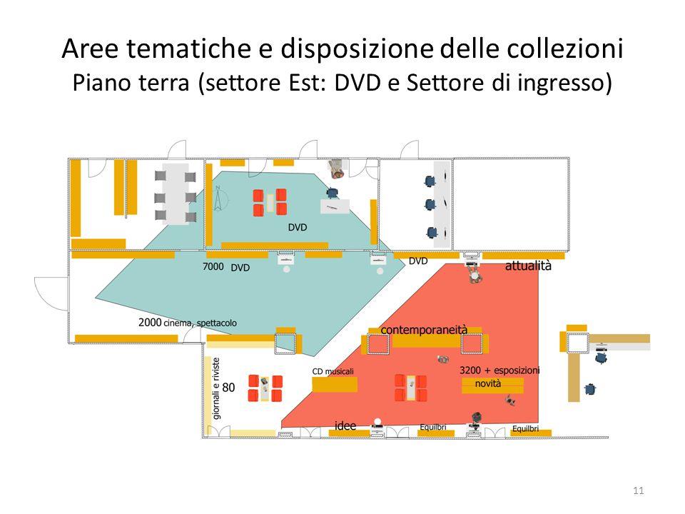 Aree tematiche e disposizione delle collezioni Piano terra (settore Est: DVD e Settore di ingresso) 11