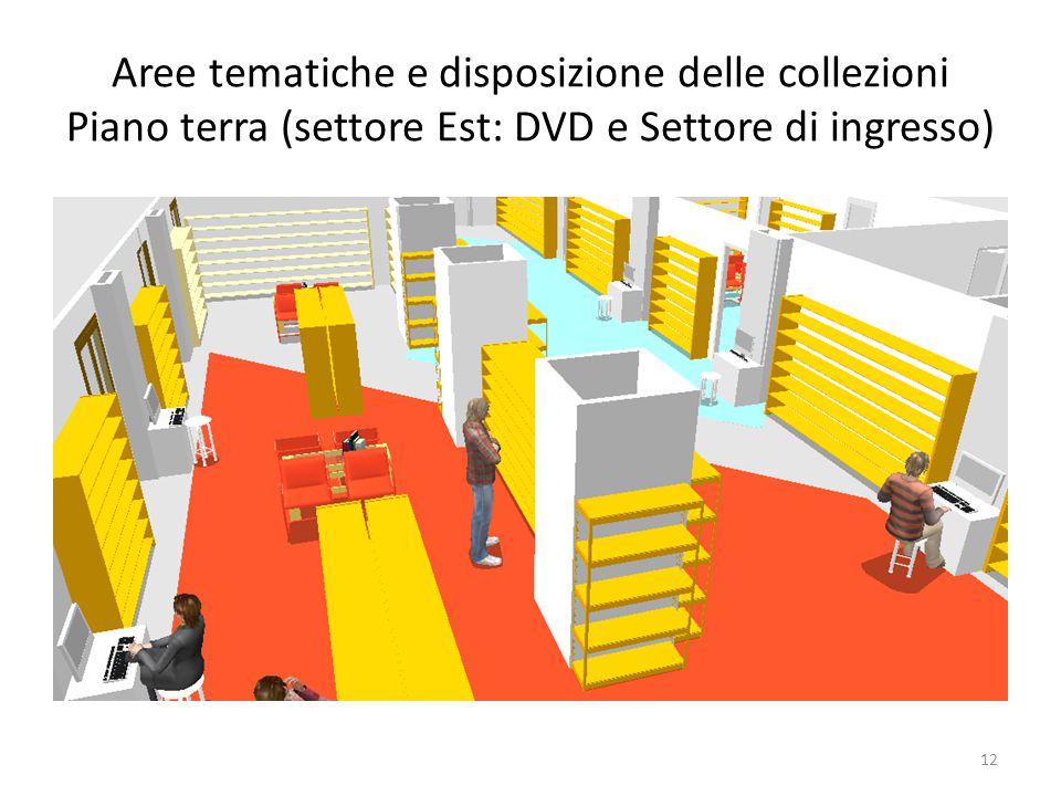 Aree tematiche e disposizione delle collezioni Piano terra (settore Est: DVD e Settore di ingresso) 12