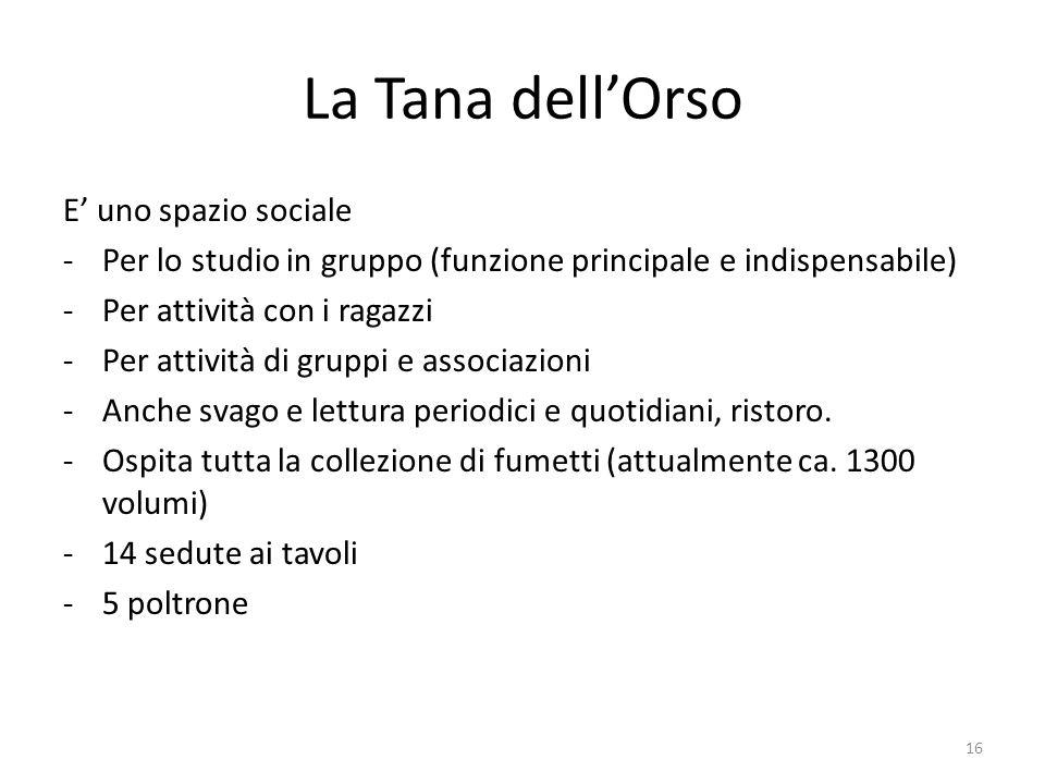 La Tana dell'Orso E' uno spazio sociale -Per lo studio in gruppo (funzione principale e indispensabile) -Per attività con i ragazzi -Per attività di g