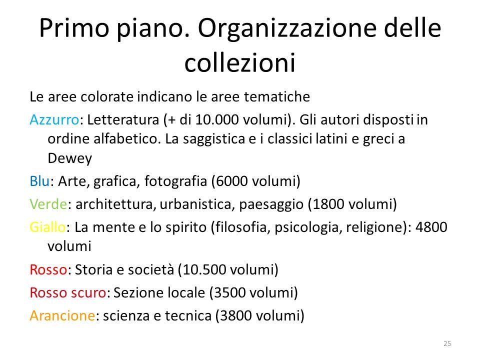 Primo piano. Organizzazione delle collezioni Le aree colorate indicano le aree tematiche Azzurro: Letteratura (+ di 10.000 volumi). Gli autori dispost