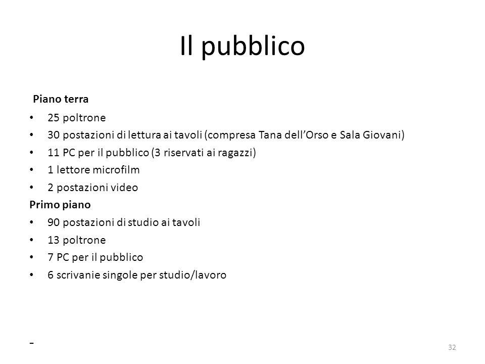 Il pubblico Piano terra 25 poltrone 30 postazioni di lettura ai tavoli (compresa Tana dell'Orso e Sala Giovani) 11 PC per il pubblico (3 riservati ai