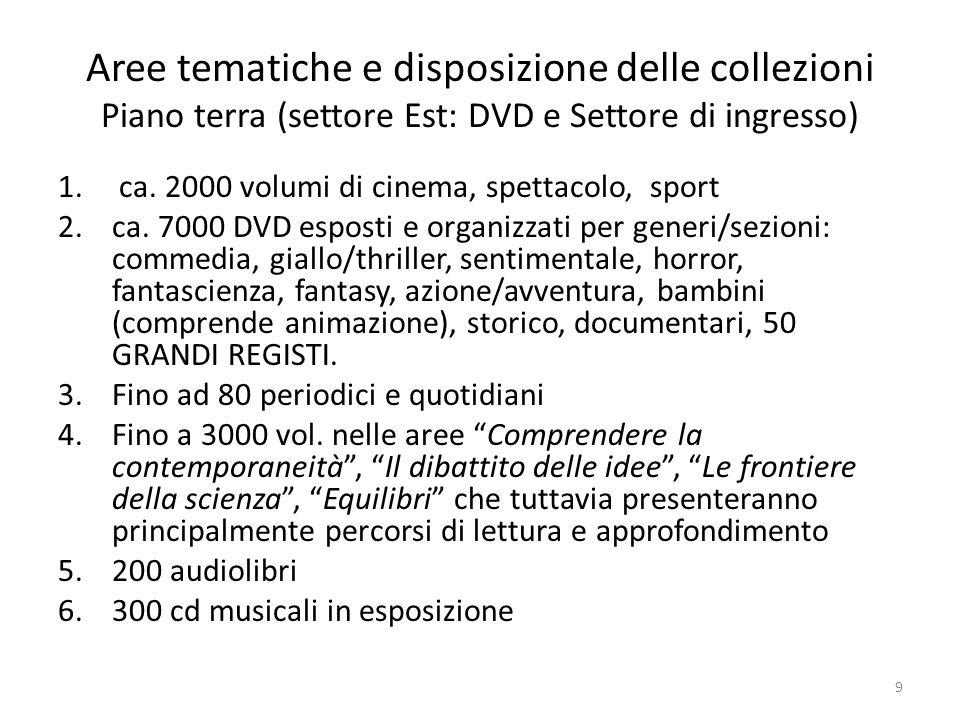 Aree tematiche e disposizione delle collezioni Piano terra (settore Est: DVD e Settore di ingresso) 1. ca. 2000 volumi di cinema, spettacolo, sport 2.