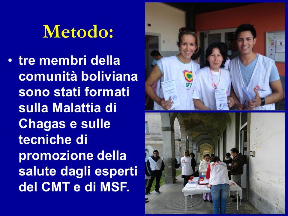 Metodo: tre membri della comunità boliviana sono stati formati sulla Malattia di Chagas e sulle tecniche di promozione della salute dagli esperti del