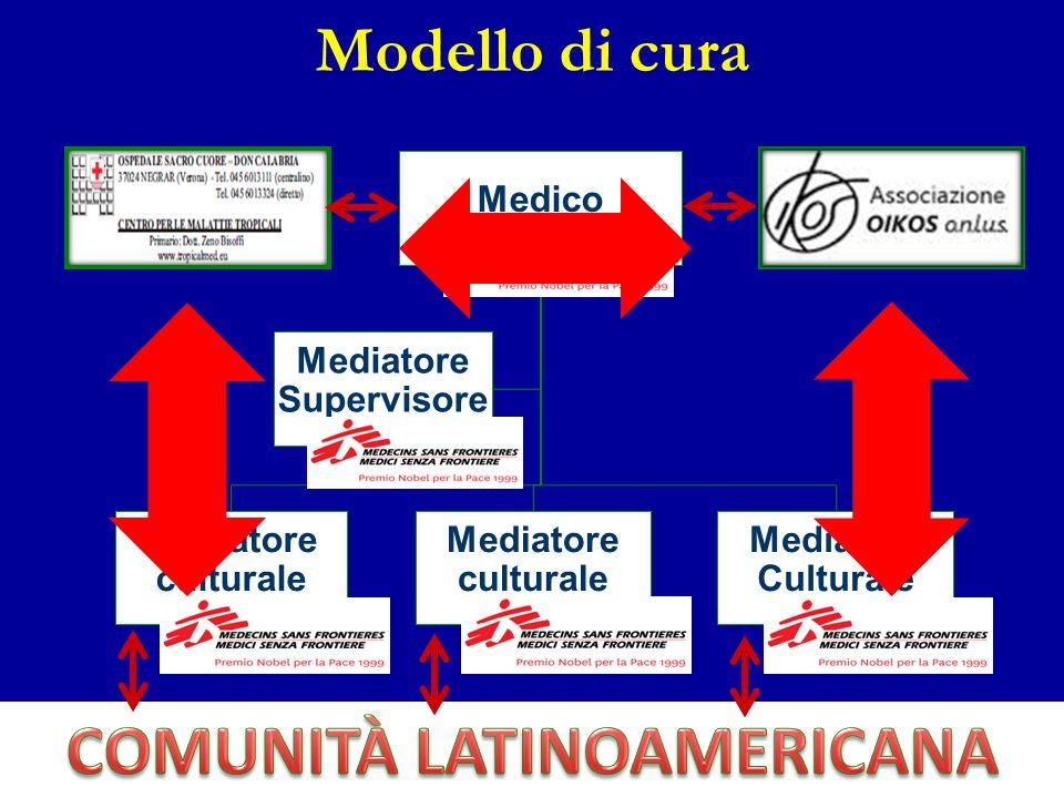 Medico Medici Senza Frontiere Mediatore culturale Medici Senza Frontiere Mediatore culturale Medici Senza Frontiere Mediatore Culturale Medici Senza F