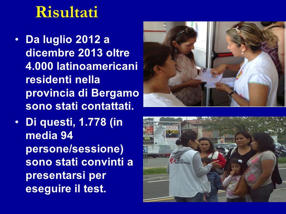 Risultati Da luglio 2012 a dicembre 2013 oltre 4.000 latinoamericani residenti nella provincia di Bergamo sono stati contattati. Di questi, 1.778 (in
