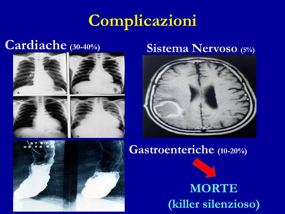 Complicazioni Cardiache (30-40%) Sistema Nervoso (5%) MORTE (killer silenzioso) Gastroenteriche (10-20%)